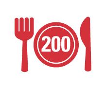 200meals